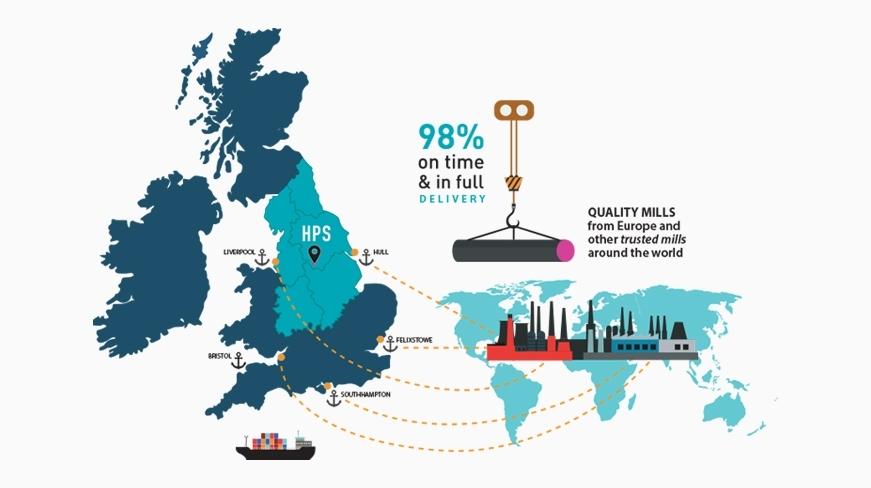 Info graphic showing High Peak Steel's steel supply